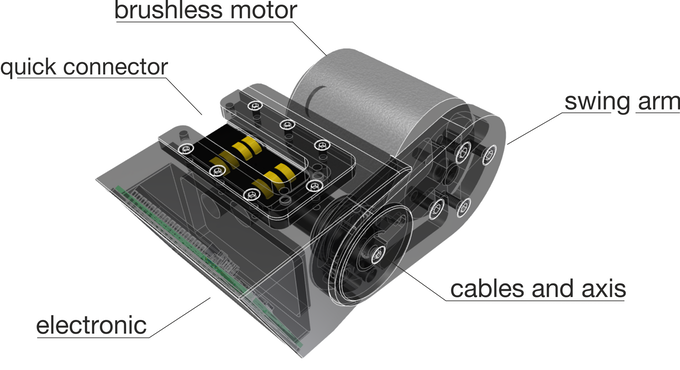 der go e onwheel bike motor nachr sten einfach gemacht. Black Bedroom Furniture Sets. Home Design Ideas